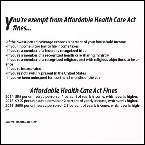 Affordable Care Act offers health care options on a budget