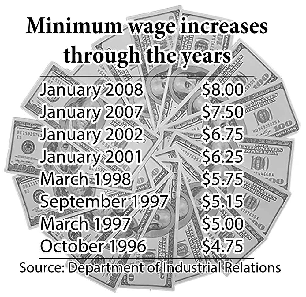 California minimum wage on the rise in 2014