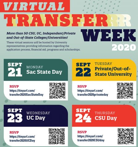 More information on what is going on this week for Virtual Transfer Week.