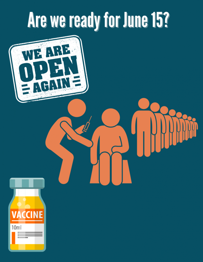 California Gov. Gavin Newsom is planning for the state to reopen by June 15. Vaccines are continuing to be distributed throughout the state as many citizens are getting vaccinated.